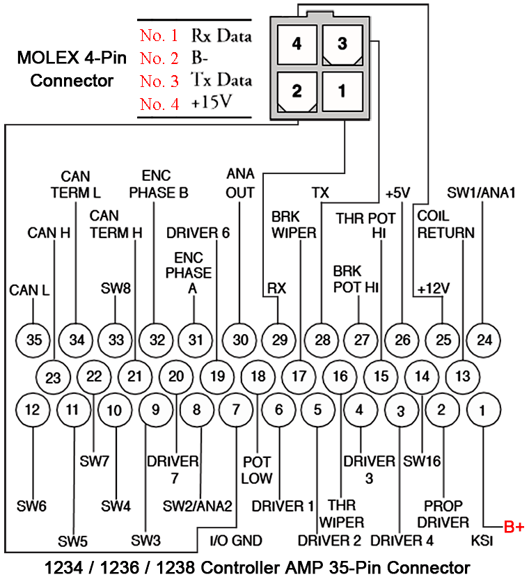 [DIAGRAM_3NM]  Programming Cable For CURTIS AC Controller | Curtis Dc Motor Controller Wiring Diagram |  | NOCO SHOP
